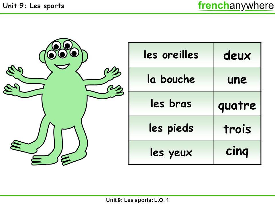 Unit 9: Les sports: L.O. 1 Unit 9: Les sports les oreilles la bouche les bras les pieds les yeux deux une quatre trois cinq