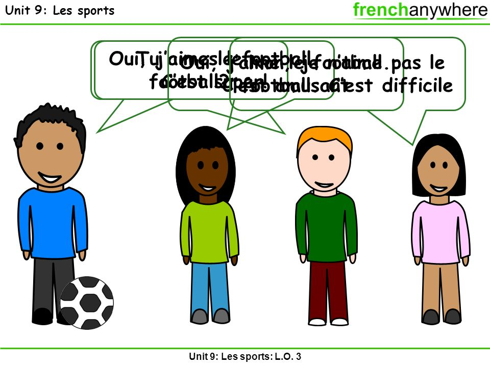 Unit 9: Les sports: L.O. 3 Unit 9: Les sports Tu aimes le football? Oui, jaime le football. Cest super! Oui, jaime le football. Cest amusant Non, je n