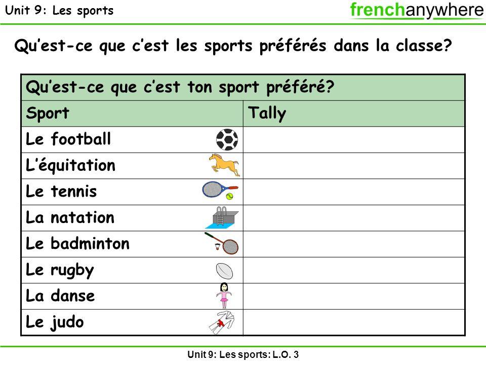 Unit 9: Les sports: L.O. 3 Unit 9: Les sports Quest-ce que cest les sports préférés dans la classe? Quest-ce que cest ton sport préféré? SportTally Le