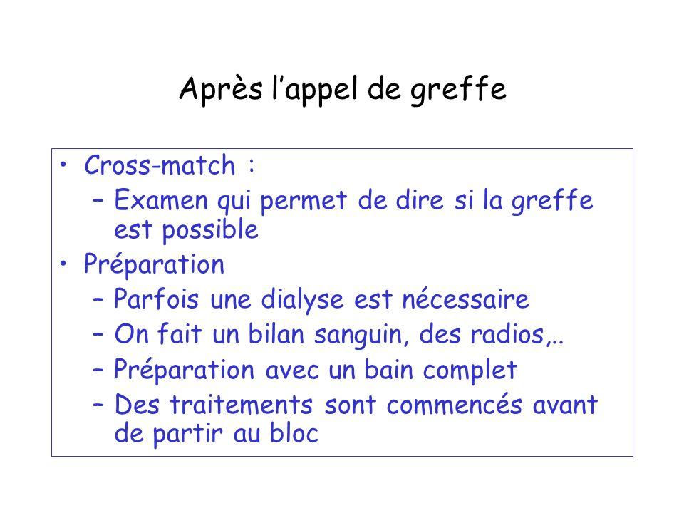 Après lappel de greffe Cross-match : –Examen qui permet de dire si la greffe est possible Préparation –Parfois une dialyse est nécessaire –On fait un