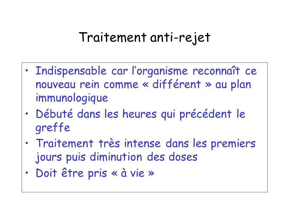 Traitement anti-rejet Indispensable car lorganisme reconnaît ce nouveau rein comme « différent » au plan immunologique Débuté dans les heures qui préc