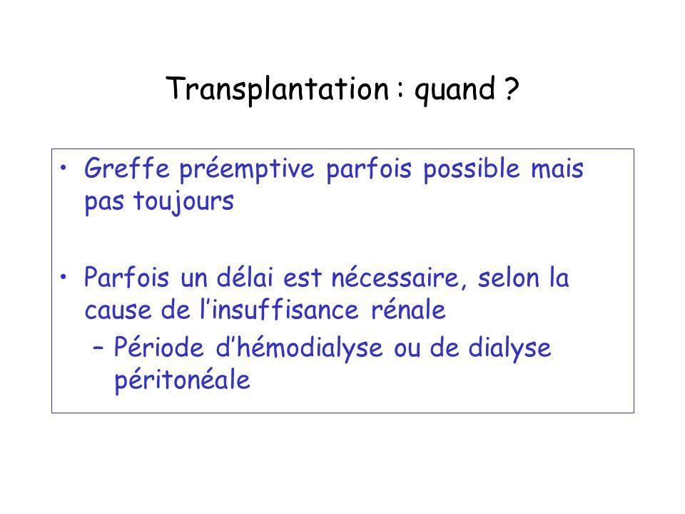 Transplantation : quand ? Greffe préemptive parfois possible mais pas toujours Parfois un délai est nécessaire, selon la cause de linsuffisance rénale
