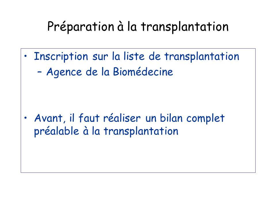 Préparation à la transplantation Inscription sur la liste de transplantation –Agence de la Biomédecine Avant, il faut réaliser un bilan complet préala