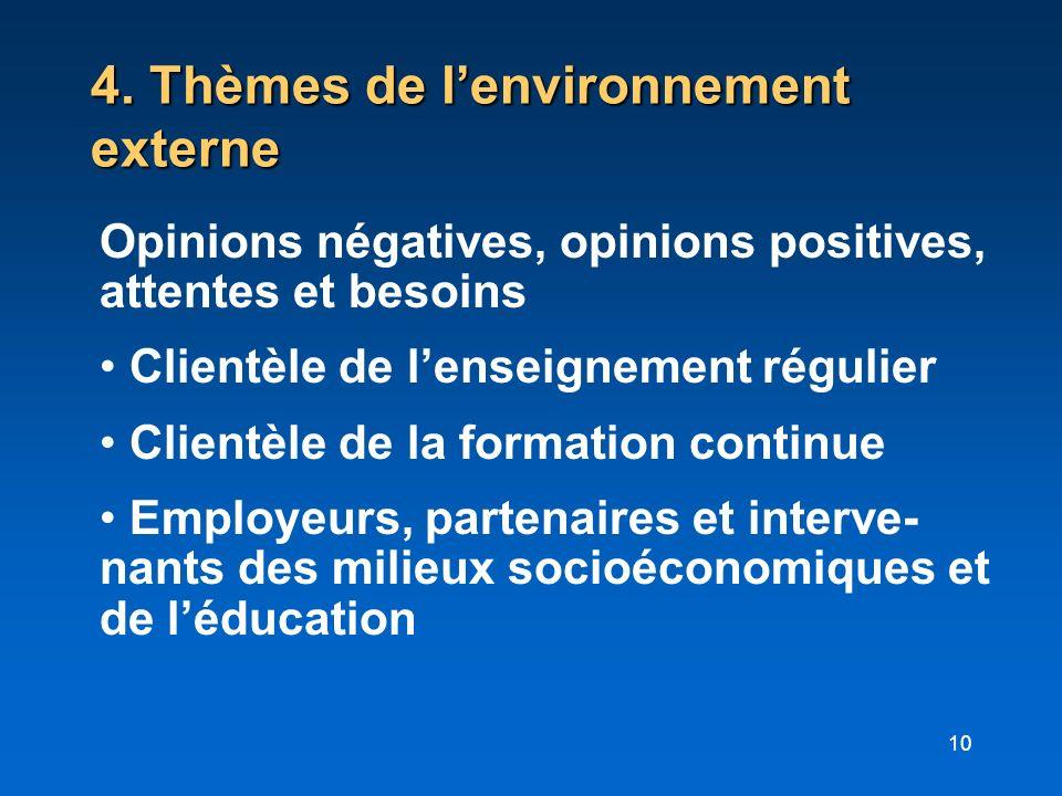 10 4. Thèmes de lenvironnement externe Opinions négatives, opinions positives, attentes et besoins Clientèle de lenseignement régulier Clientèle de la
