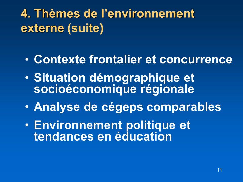 11 4. Thèmes de lenvironnement externe 4. Thèmes de lenvironnement externe (suite) Contexte frontalier et concurrence Situation démographique et socio
