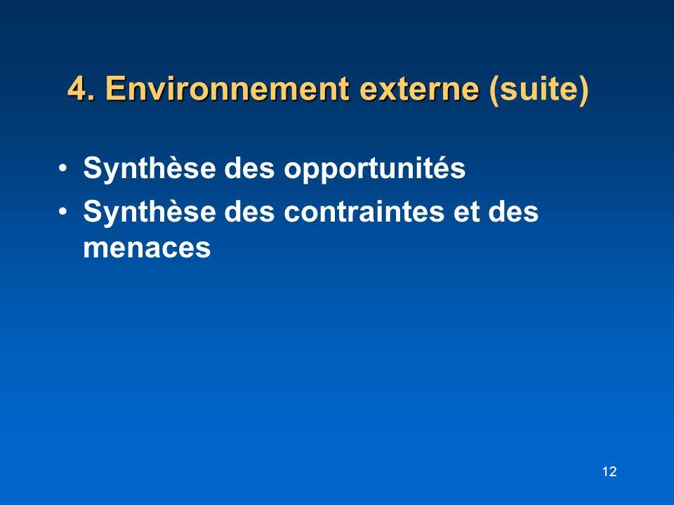 12 4. Environnement externe 4. Environnement externe (suite) Synthèse des opportunités Synthèse des contraintes et des menaces