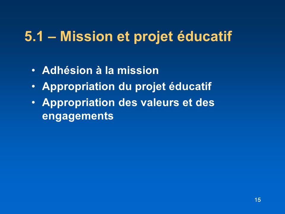 15 5.1 – Mission et projet éducatif Adhésion à la mission Appropriation du projet éducatif Appropriation des valeurs et des engagements