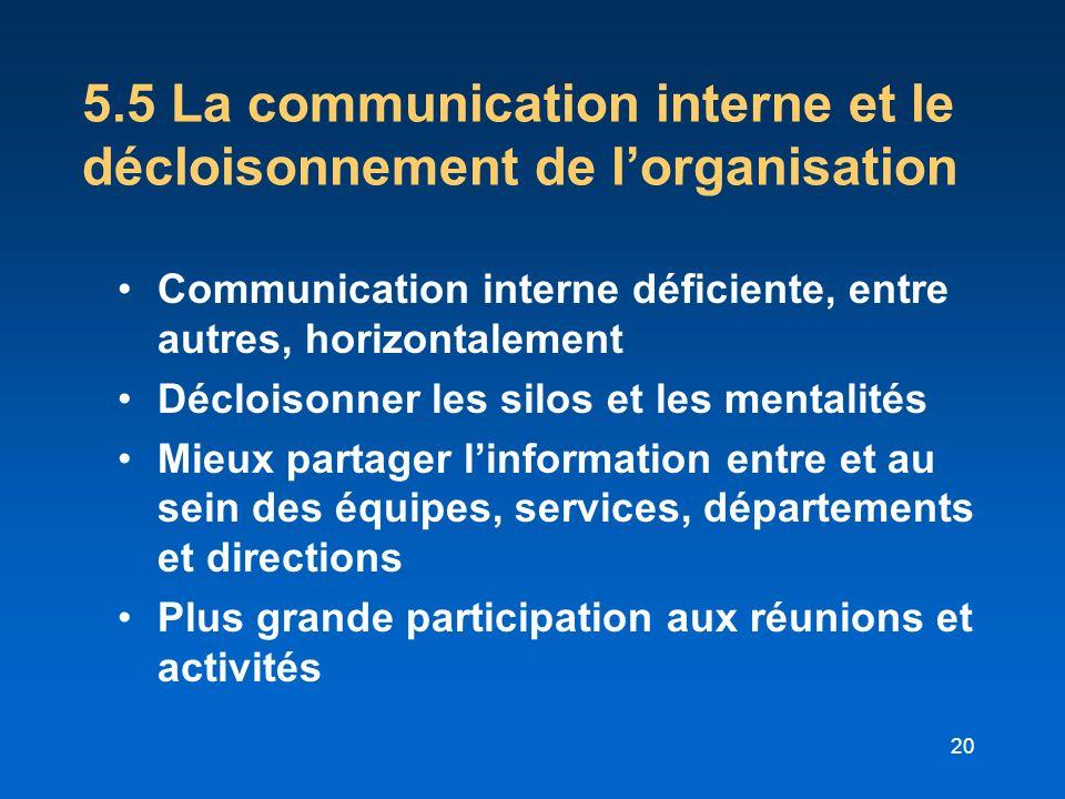 20 5.5 La communication interne et le décloisonnement de lorganisation Communication interne déficiente, entre autres, horizontalement Décloisonner le
