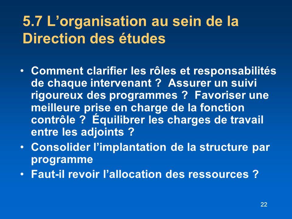 22 5.7 Lorganisation au sein de la Direction des études Comment clarifier les rôles et responsabilités de chaque intervenant ? Assurer un suivi rigour