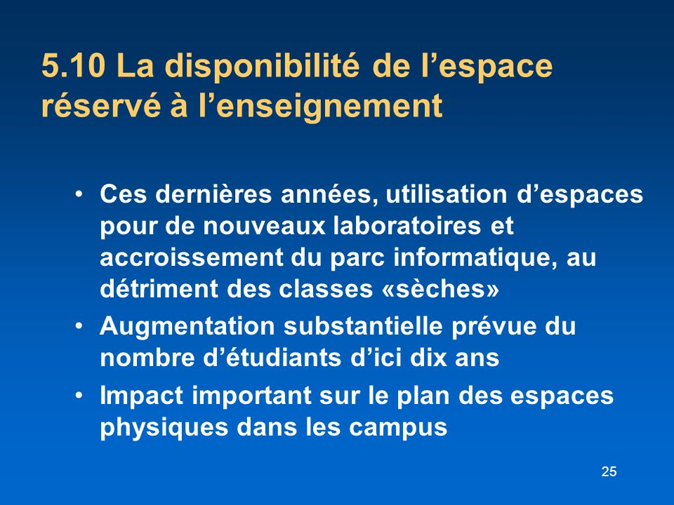 25 5.10 La disponibilité de lespace réservé à lenseignement Ces dernières années, utilisation despaces pour de nouveaux laboratoires et accroissement