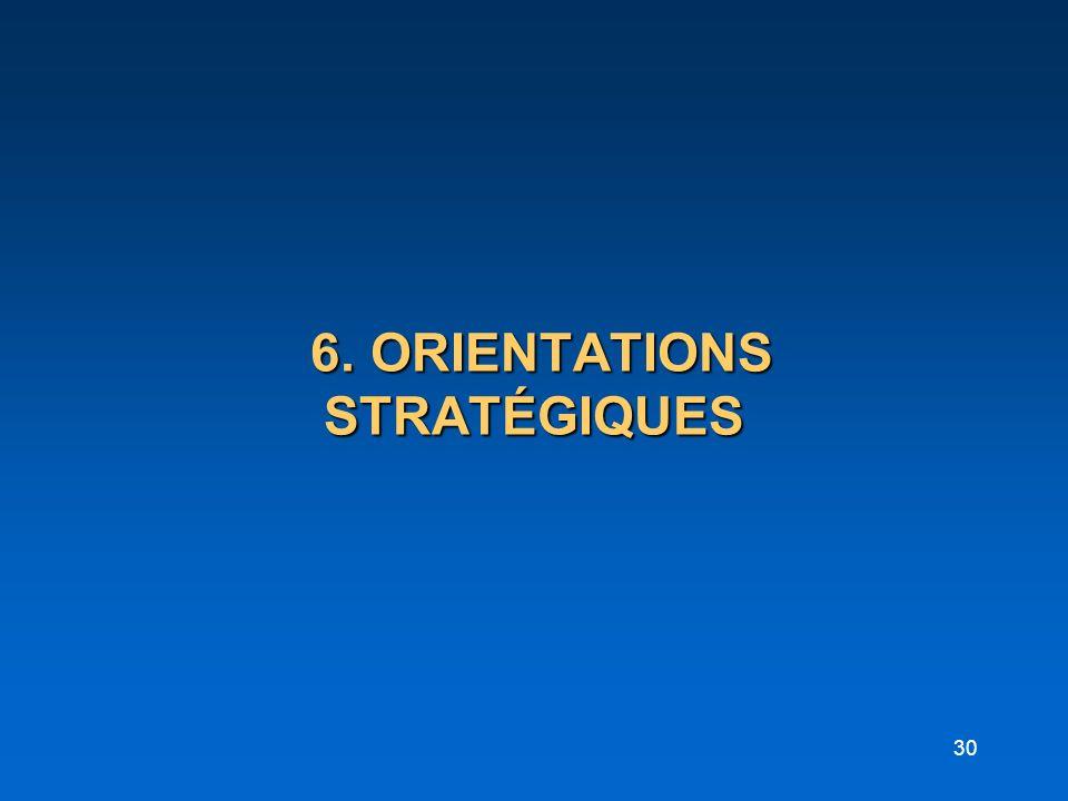 30 6. ORIENTATIONS STRATÉGIQUES 6. ORIENTATIONS STRATÉGIQUES