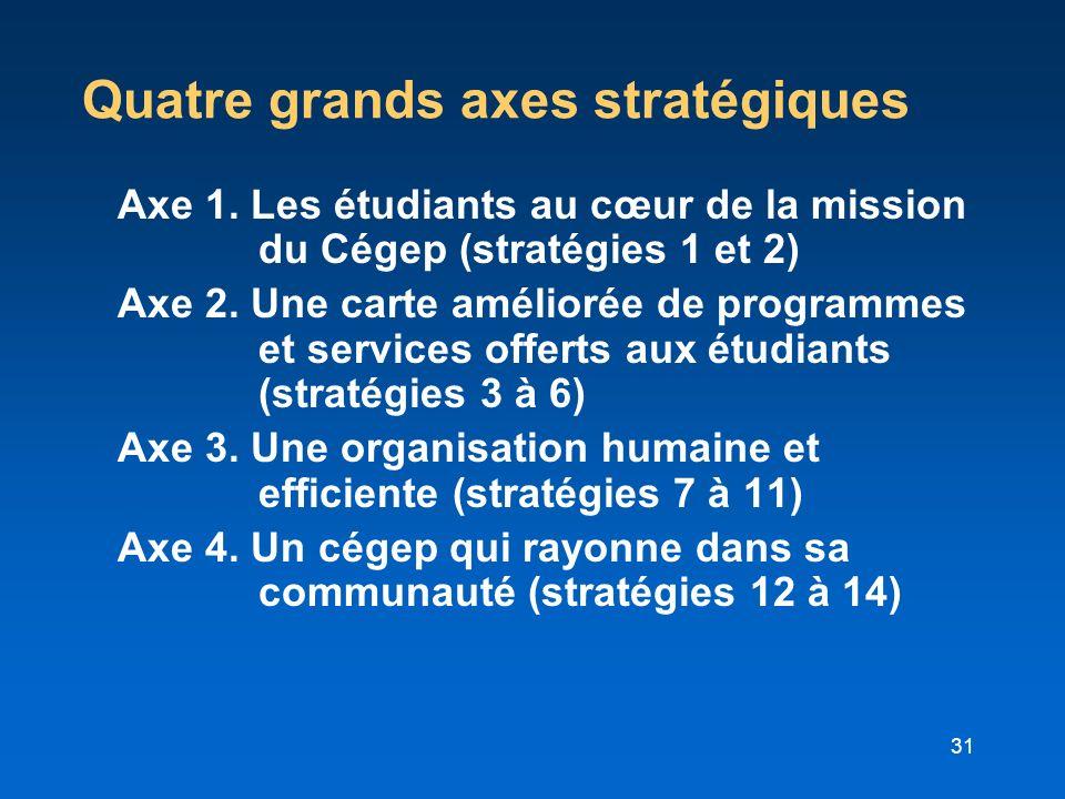 31 Quatre grands axes stratégiques Axe 1. Les étudiants au cœur de la mission du Cégep (stratégies 1 et 2) Axe 2. Une carte améliorée de programmes et