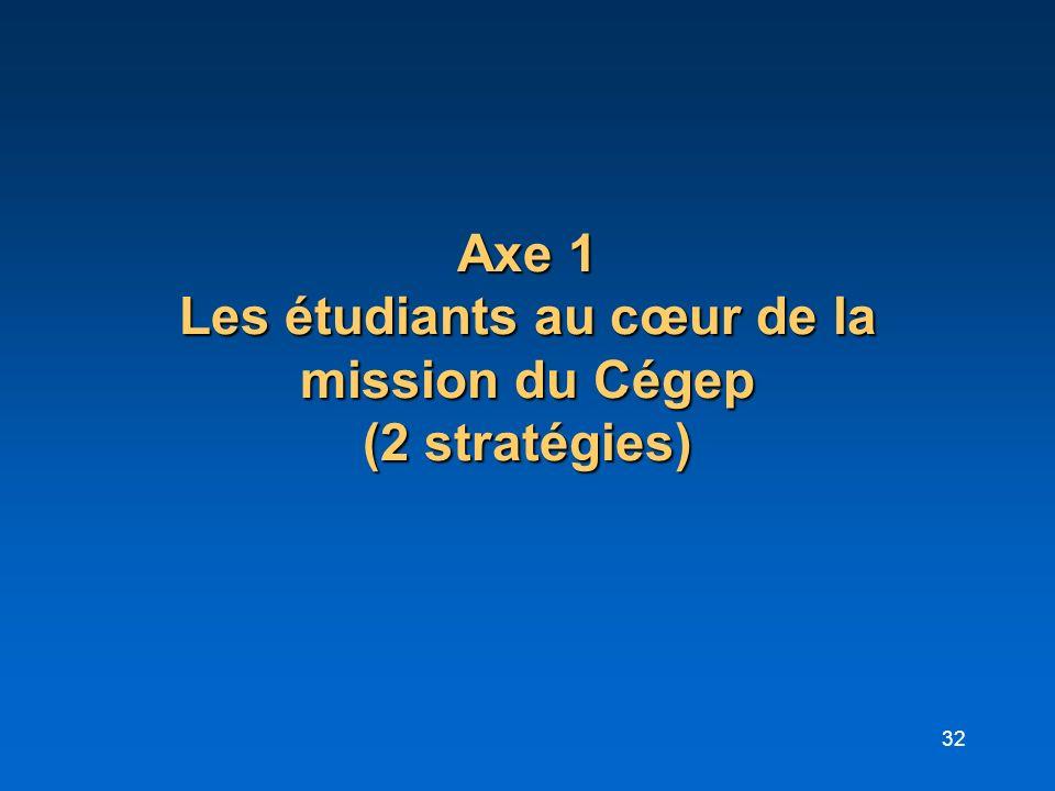 32 Axe 1 Les étudiants au cœur de la mission du Cégep (2 stratégies)