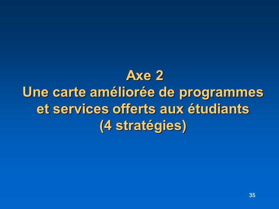 35 Axe 2 Une carte améliorée de programmes et services offerts aux étudiants (4 stratégies) Axe 2 Une carte améliorée de programmes et services offert