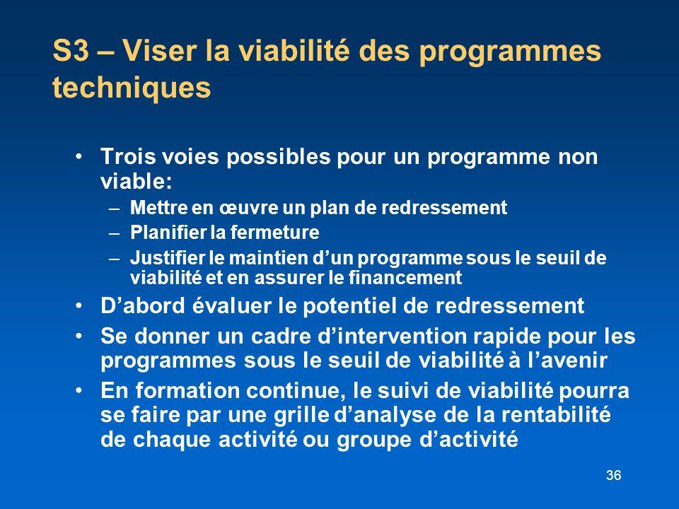 36 S3 – Viser la viabilité des programmes techniques Trois voies possibles pour un programme non viable: –Mettre en œuvre un plan de redressement –Pla