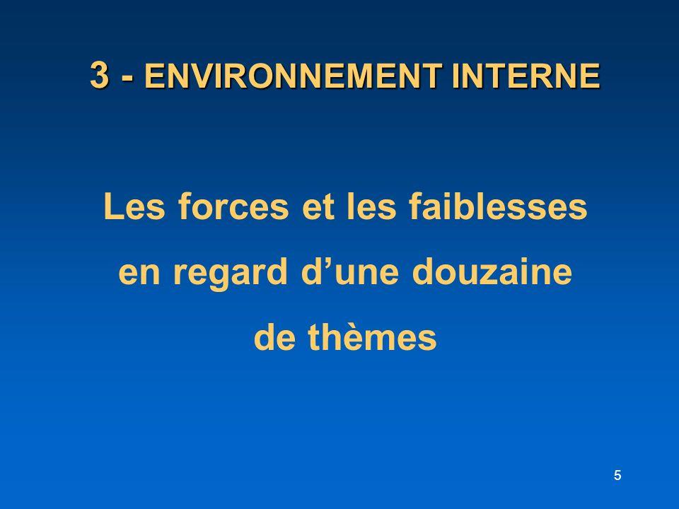 5 3 - ENVIRONNEMENT INTERNE 3 - ENVIRONNEMENT INTERNE Les forces et les faiblesses en regard dune douzaine de thèmes