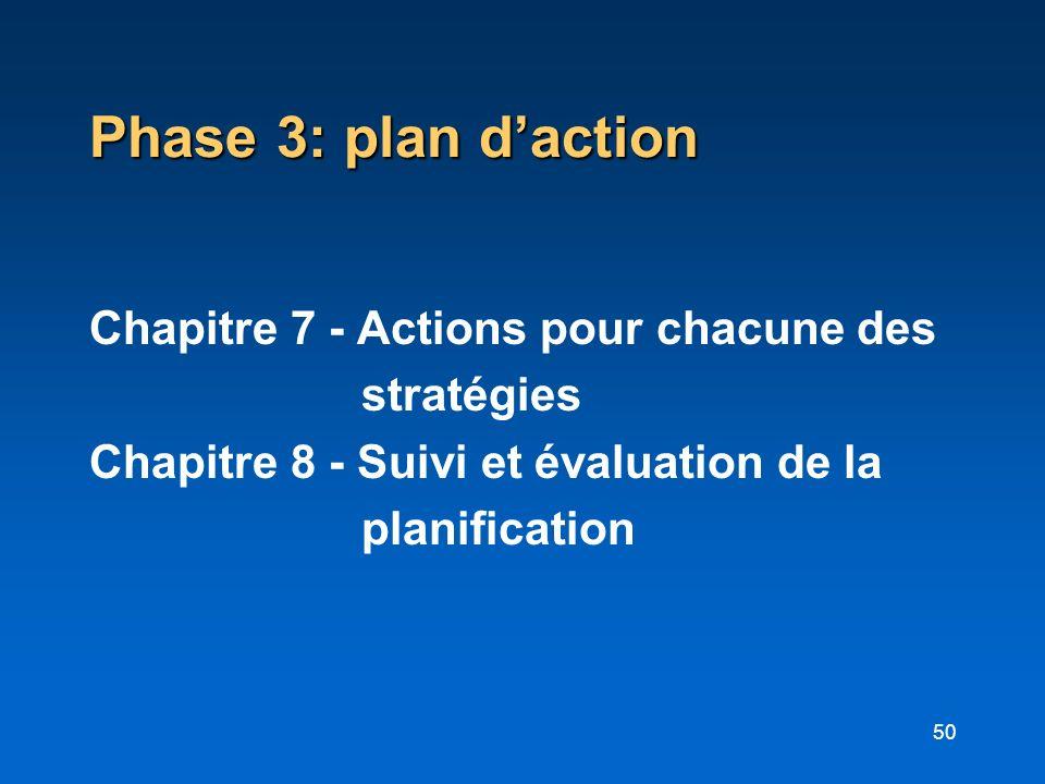 50 Phase 3: plan daction Chapitre 7 - Actions pour chacune des stratégies Chapitre 8 - Suivi et évaluation de la planification