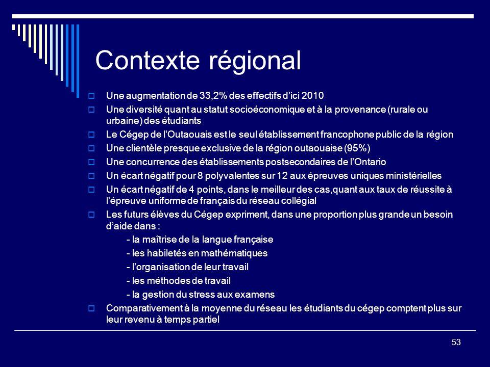 53 Contexte régional Une augmentation de 33,2% des effectifs dici 2010 Une diversité quant au statut socioéconomique et à la provenance (rurale ou urb