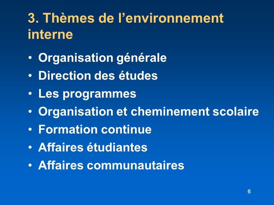 6 3. Thèmes de lenvironnement interne Organisation générale Direction des études Les programmes Organisation et cheminement scolaire Formation continu