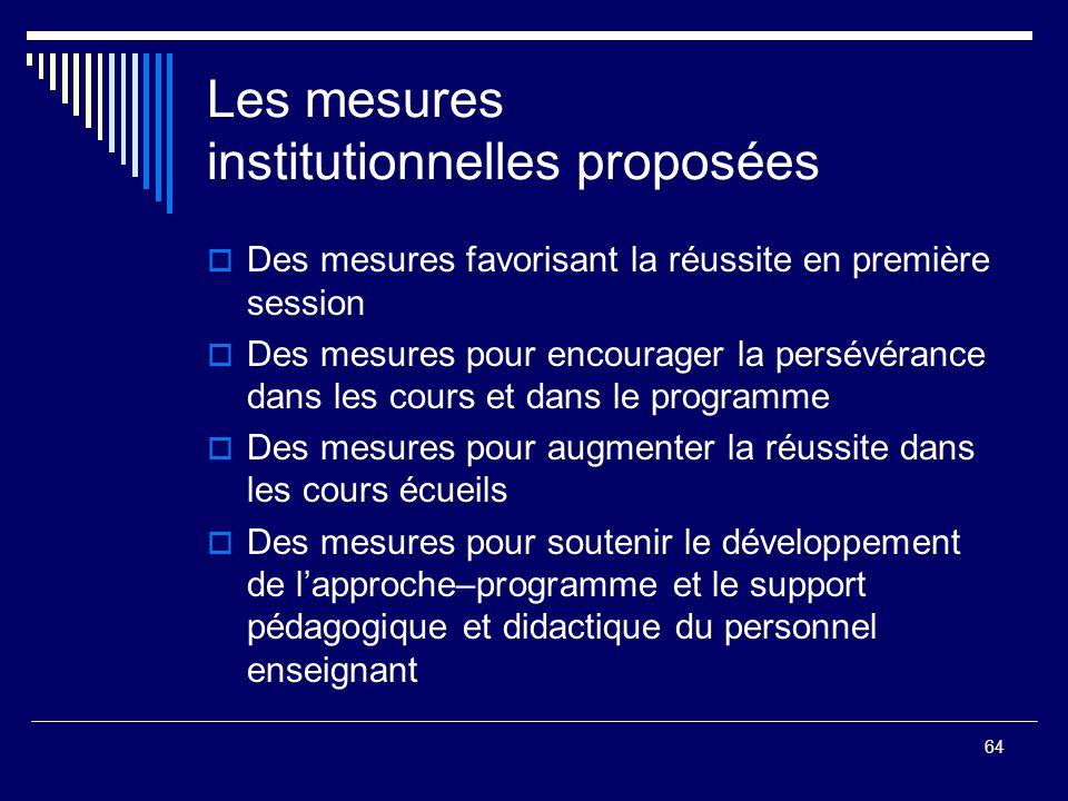 64 Les mesures institutionnelles proposées Des mesures favorisant la réussite en première session Des mesures pour encourager la persévérance dans les
