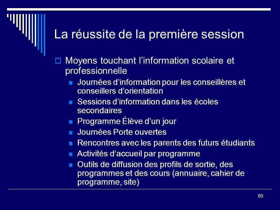 65 La réussite de la première session Moyens touchant linformation scolaire et professionnelle Journées dinformation pour les conseillères et conseill