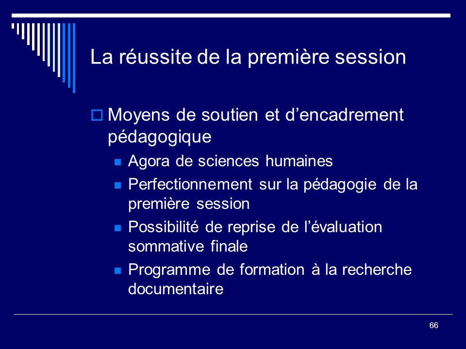 66 La réussite de la première session Moyens de soutien et dencadrement pédagogique Agora de sciences humaines Perfectionnement sur la pédagogie de la