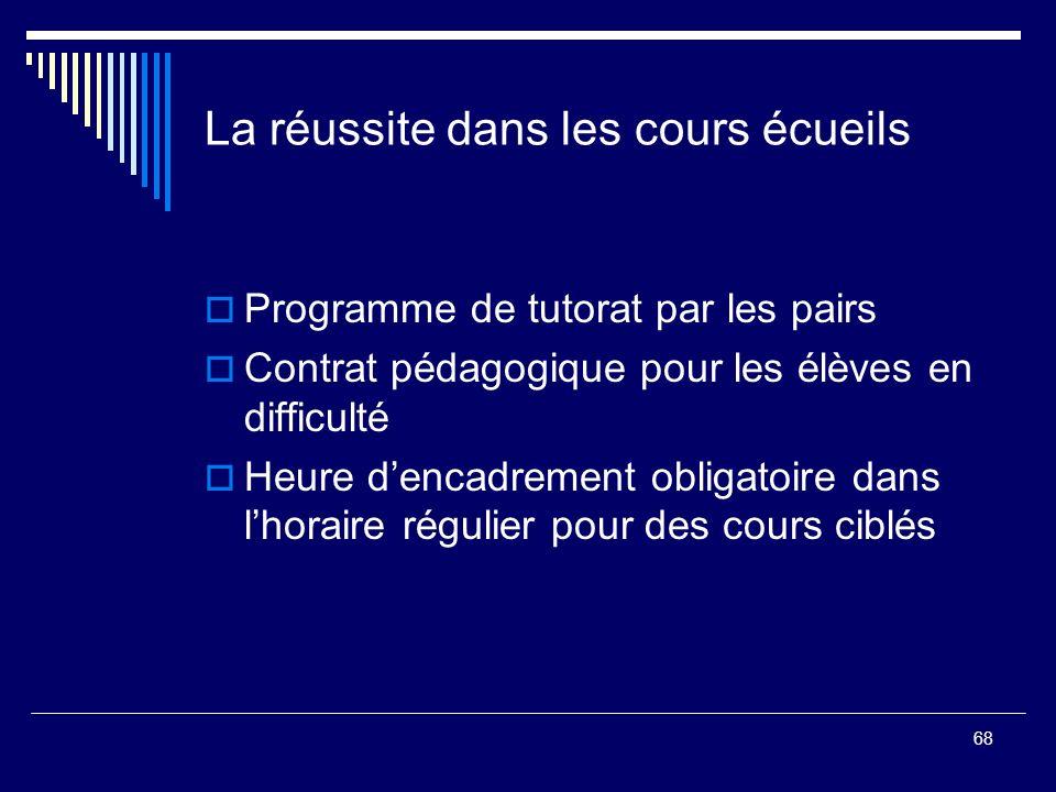 68 La réussite dans les cours écueils Programme de tutorat par les pairs Contrat pédagogique pour les élèves en difficulté Heure dencadrement obligato