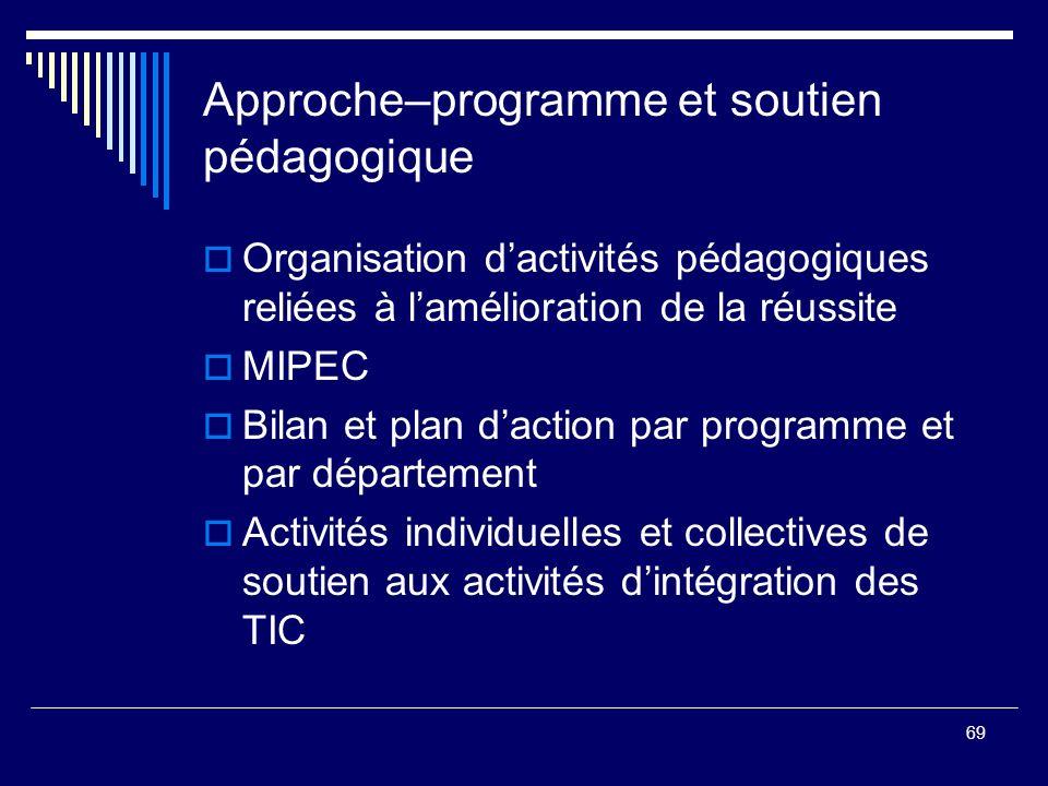 69 Approche–programme et soutien pédagogique Organisation dactivités pédagogiques reliées à lamélioration de la réussite MIPEC Bilan et plan daction p