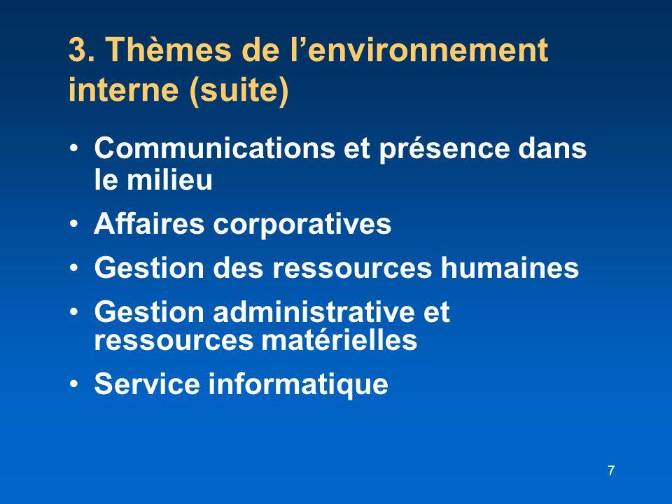 7 3. Thèmes de lenvironnement interne (suite) Communications et présence dans le milieu Affaires corporatives Gestion des ressources humaines Gestion