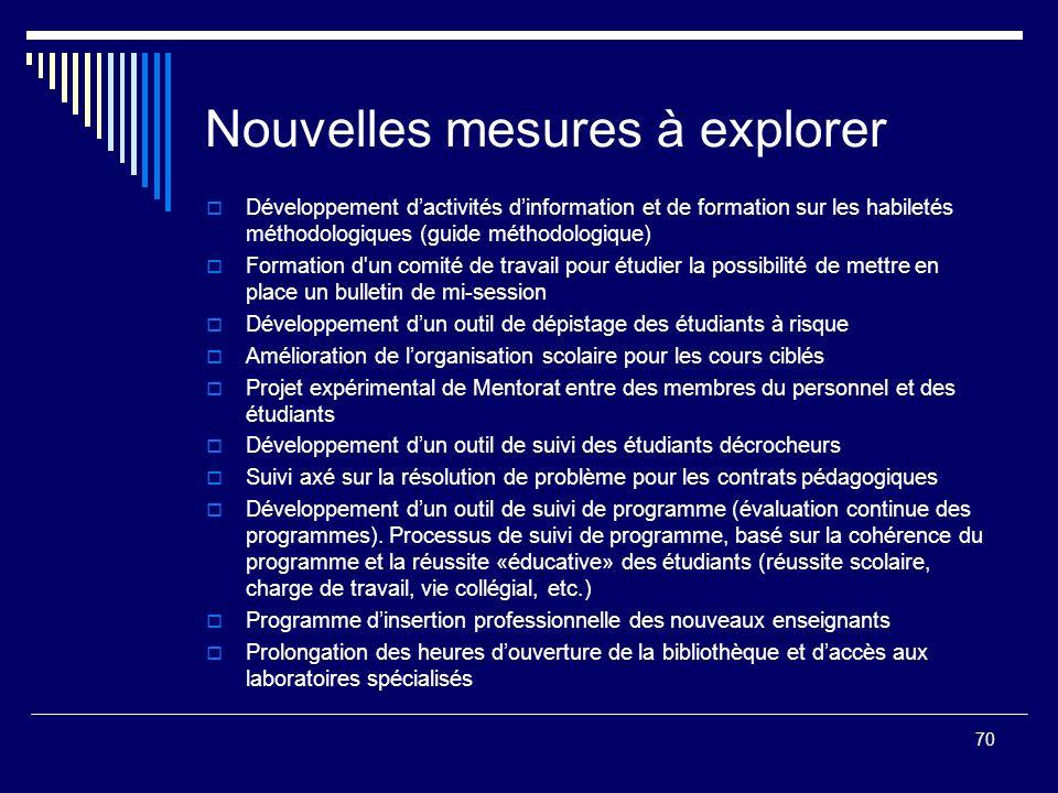 70 Nouvelles mesures à explorer Développement dactivités dinformation et de formation sur les habiletés méthodologiques (guide méthodologique) Formati