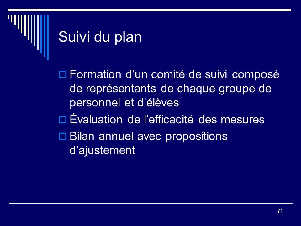 71 Suivi du plan Formation dun comité de suivi composé de représentants de chaque groupe de personnel et délèves Évaluation de lefficacité des mesures