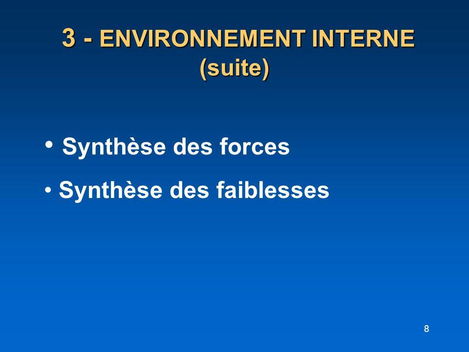 8 3 - ENVIRONNEMENT INTERNE (suite) 3 - ENVIRONNEMENT INTERNE (suite) Synthèse des forces Synthèse des faiblesses