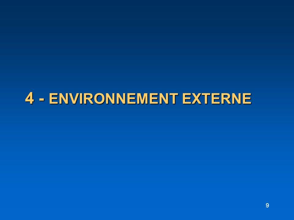 9 4 - ENVIRONNEMENT EXTERNE
