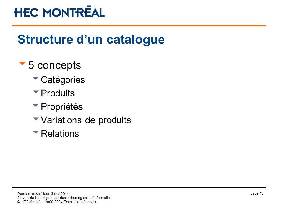 page 13 Dernière mise à jour: 3 mai 2014 Service de l'enseignement des technologies de l'information, © HEC Montréal, 2000-2004. Tous droits réservés.