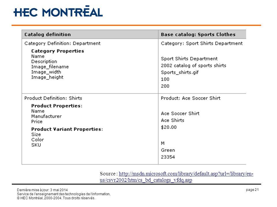 page 21 Dernière mise à jour: 3 mai 2014 Service de l'enseignement des technologies de l'information, © HEC Montréal, 2000-2004. Tous droits réservés.