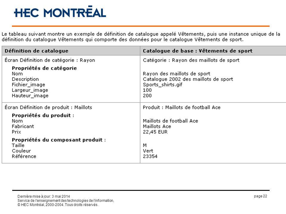 page 22 Dernière mise à jour: 3 mai 2014 Service de l'enseignement des technologies de l'information, © HEC Montréal, 2000-2004. Tous droits réservés.