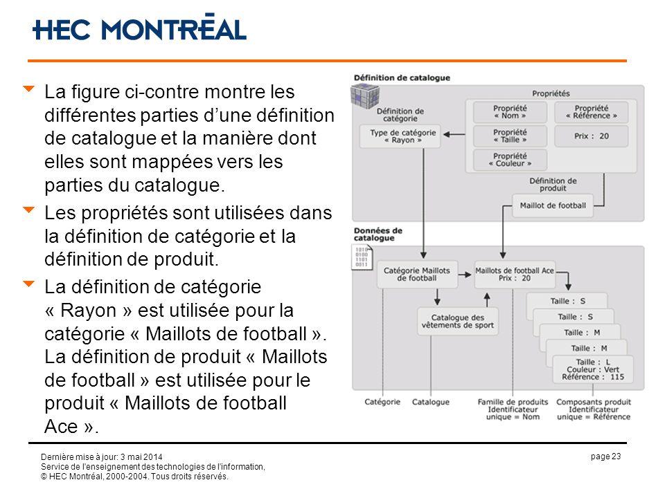 page 23 Dernière mise à jour: 3 mai 2014 Service de l'enseignement des technologies de l'information, © HEC Montréal, 2000-2004. Tous droits réservés.