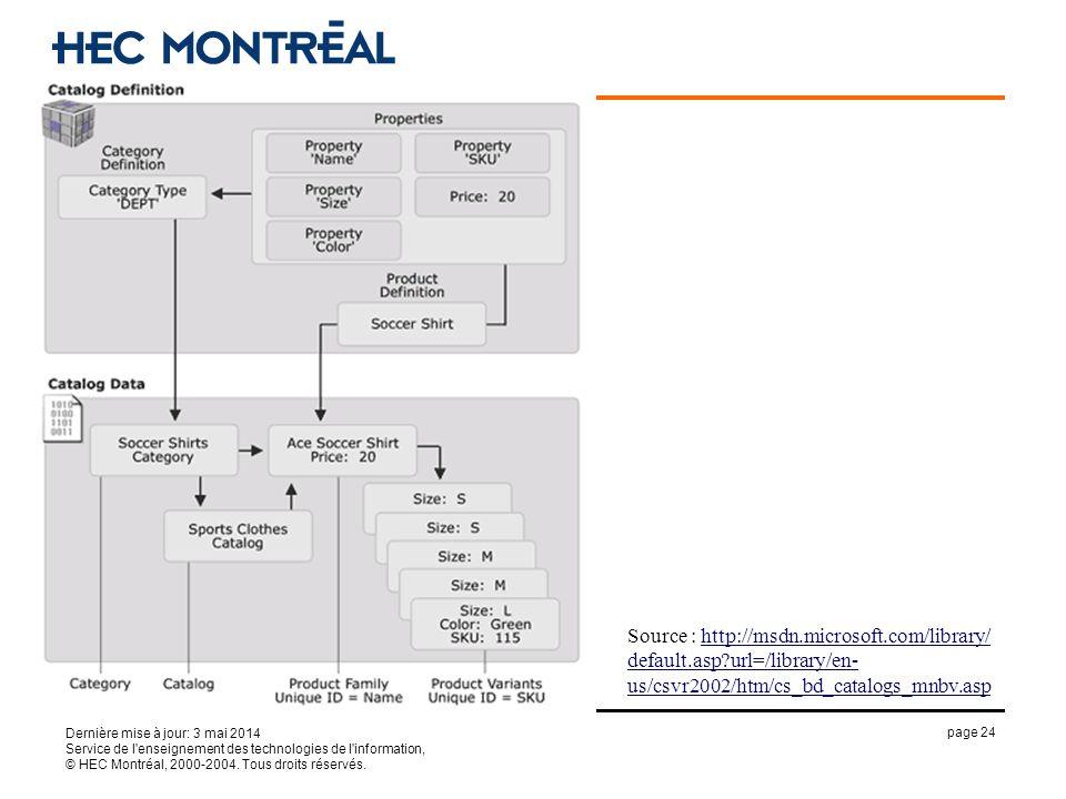 page 24 Dernière mise à jour: 3 mai 2014 Service de l'enseignement des technologies de l'information, © HEC Montréal, 2000-2004. Tous droits réservés.