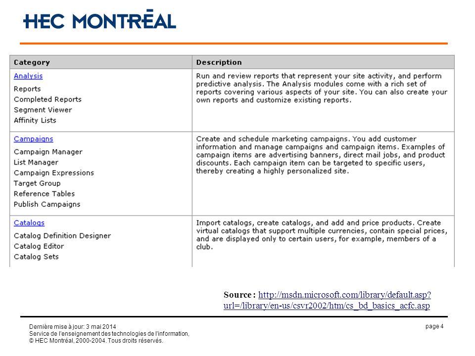 page 4 Dernière mise à jour: 3 mai 2014 Service de l enseignement des technologies de l information, © HEC Montréal, 2000-2004.