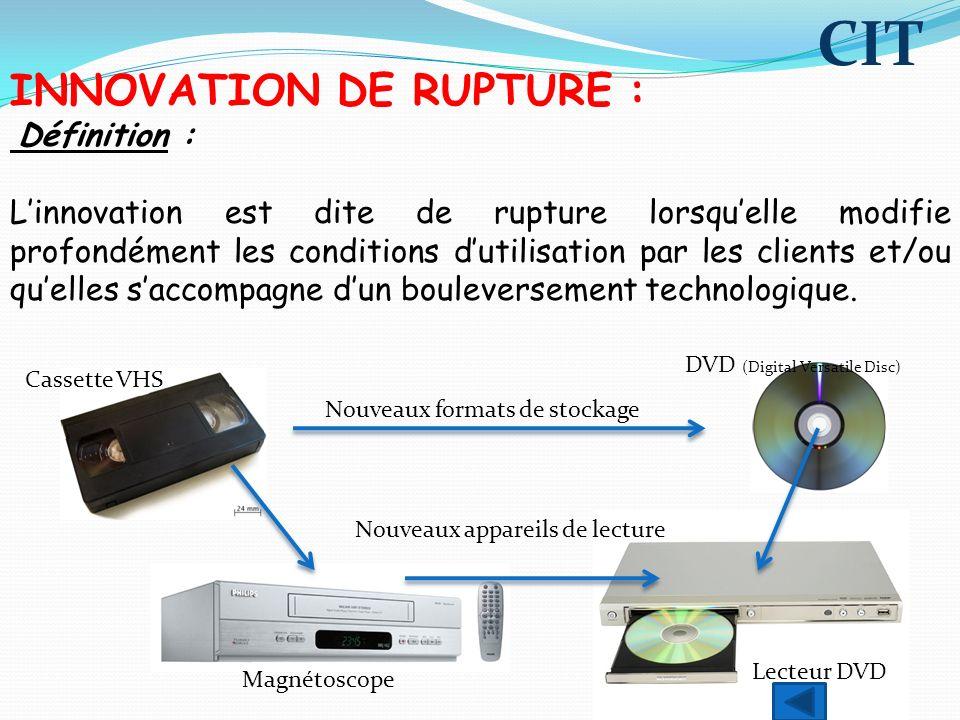 INNOVATION DE RUPTURE : Définition : Linnovation est dite de rupture lorsquelle modifie profondément les conditions dutilisation par les clients et/ou