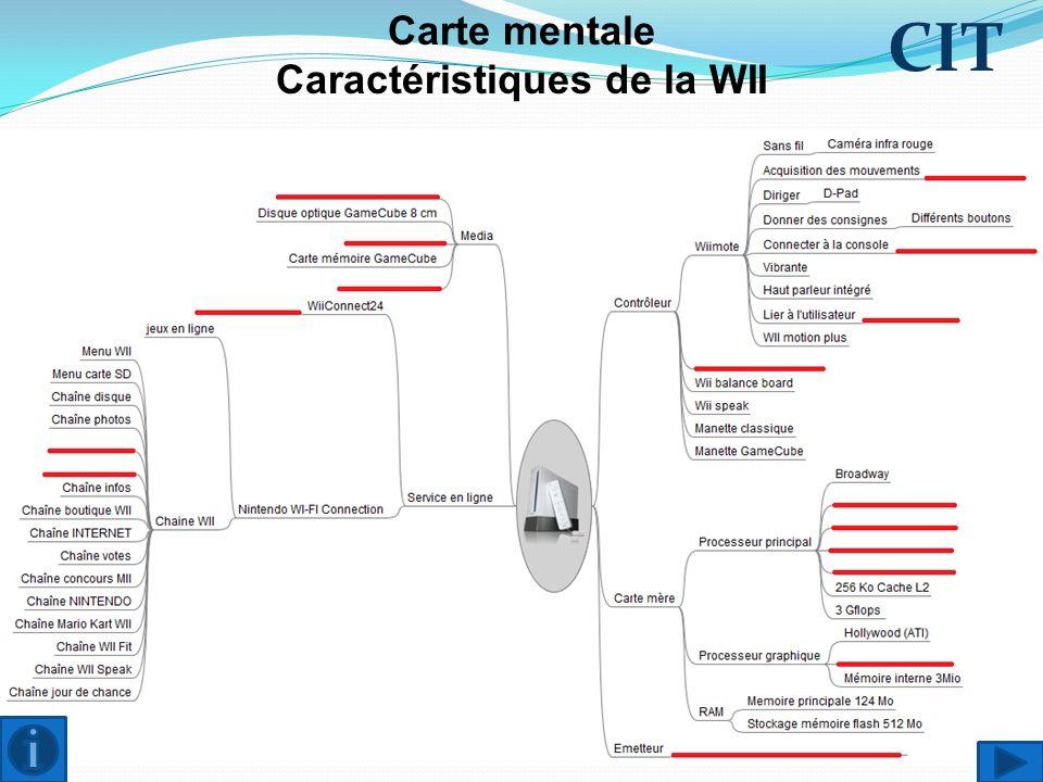 Carte mentale Caractéristiques de la WII