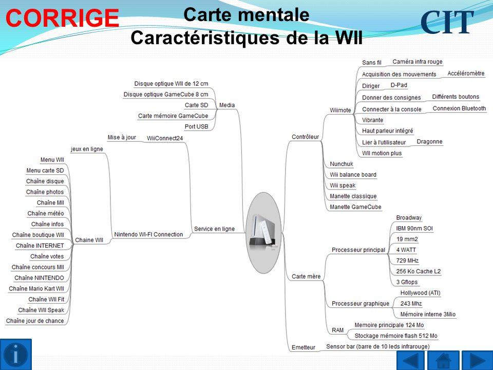 CIT CORRIGE Carte mentale Caractéristiques de la WII