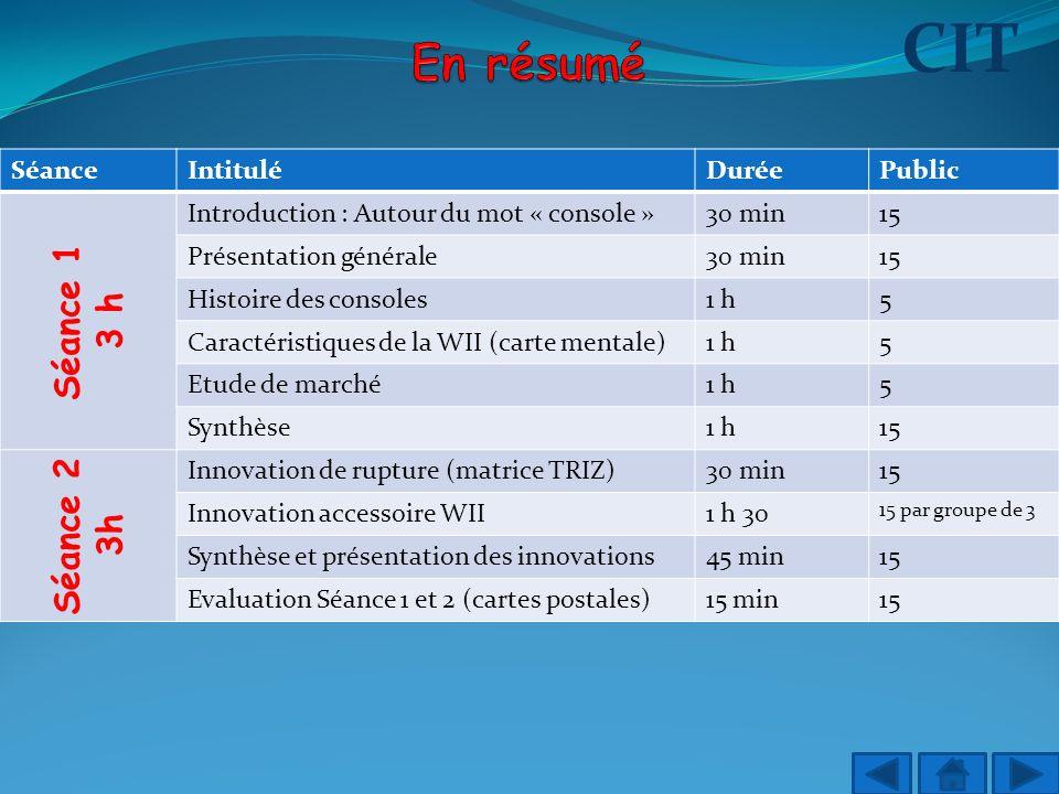 CIT SéanceIntituléDuréePublic Séance 1 3 h Introduction : Autour du mot « console »30 min15 Présentation générale30 min15 Histoire des consoles1 h5 Ca