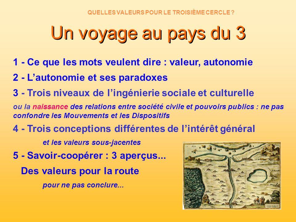 2 Un voyage au pays du 3 1 - Ce que les mots veulent dire : valeur, autonomie 2 - Lautonomie et ses paradoxes 3 - Trois niveaux de lingénierie sociale