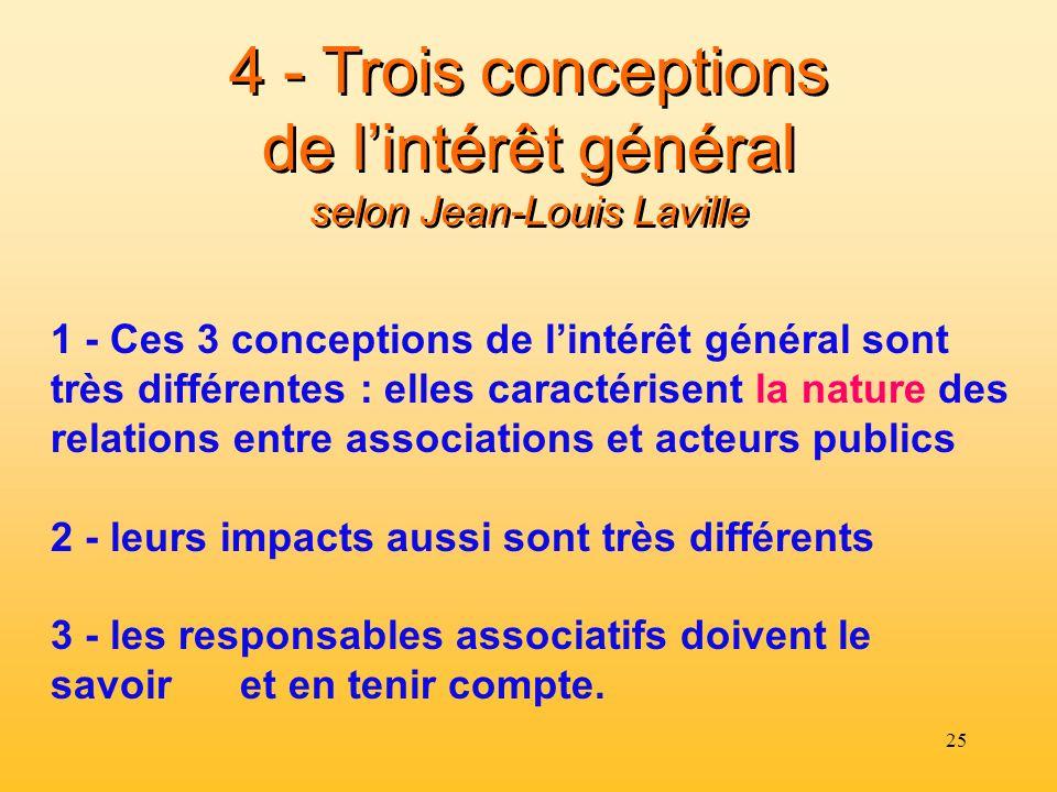 25 4 - Trois conceptions de lintérêt général selon Jean-Louis Laville 4 - Trois conceptions de lintérêt général selon Jean-Louis Laville 1 - Ces 3 con