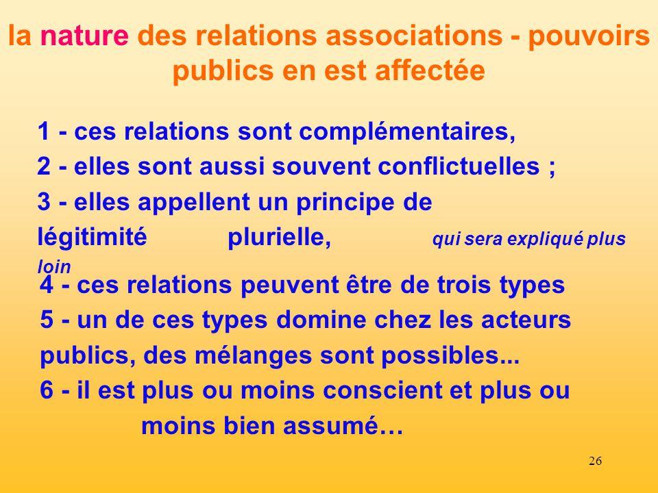 26 la nature des relations associations - pouvoirs publics en est affectée 1 - ces relations sont complémentaires, 2 - elles sont aussi souvent confli