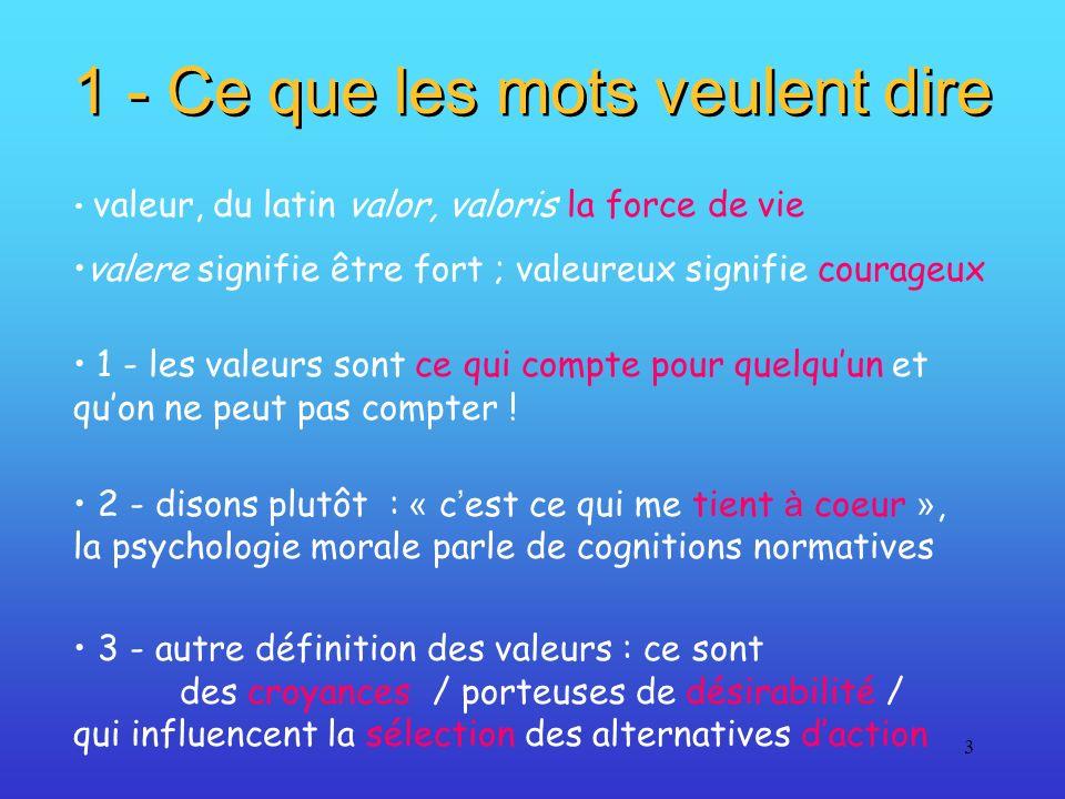 3 1 - Ce que les mots veulent dire valeur, du latin valor, valoris la force de vie valere signifie être fort ; valeureux signifie courageux 2 - disons