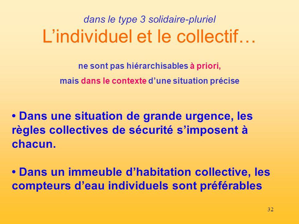32 dans le type 3 solidaire-pluriel Lindividuel et le collectif… Dans une situation de grande urgence, les règles collectives de sécurité simposent à