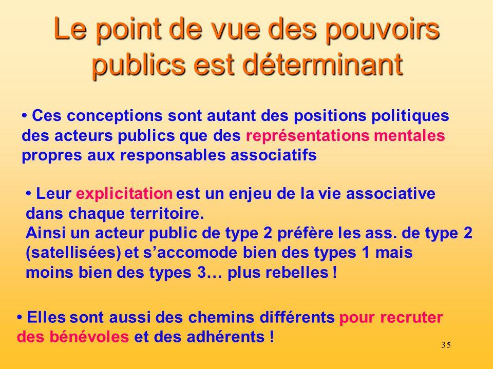 35 Le point de vue des pouvoirs publics est déterminant Ces conceptions sont autant des positions politiques des acteurs publics que des représentatio