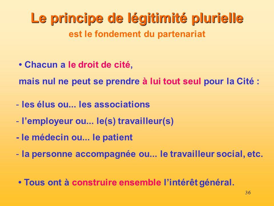 36 Le principe de légitimité plurielle est le fondement du partenariat Chacun a le droit de cité, mais nul ne peut se prendre à lui tout seul pour la